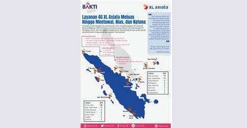 4G-XL-Axiata.jpg