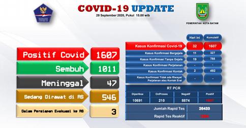 info_covid-30-9-2020.jpg