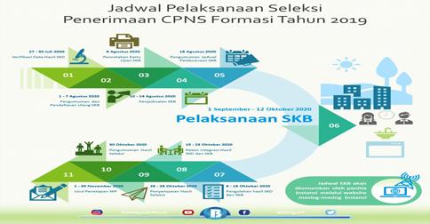 jadwal-SKB-2019.jpg