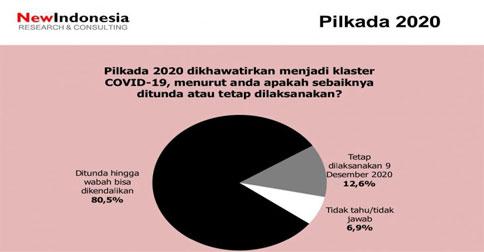 survey-pilkada1.jpg