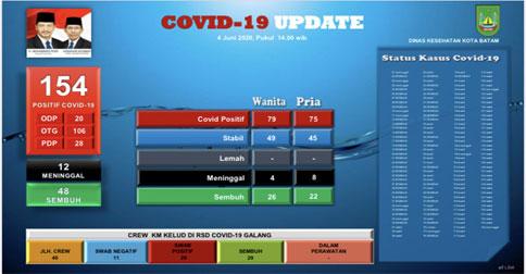 update-covid11.jpg